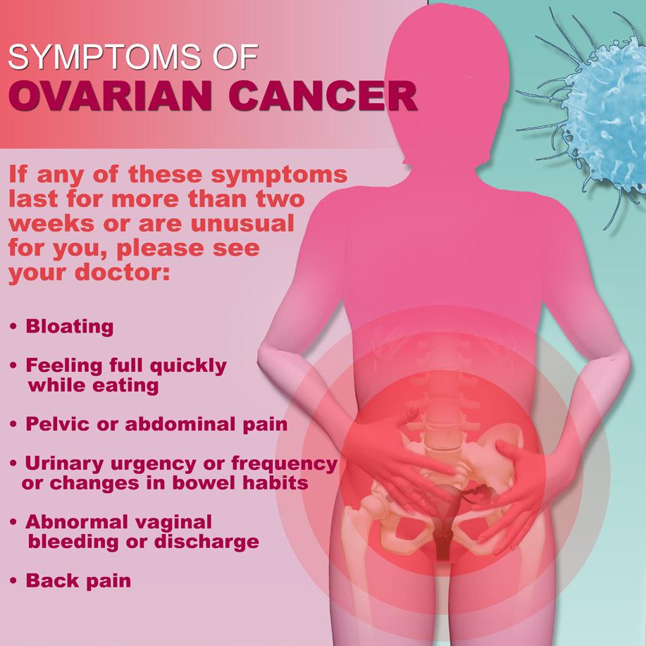 Ovaries Pain
