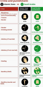 top-ten-most-hated-countries-saudia-arabia-vs-isis