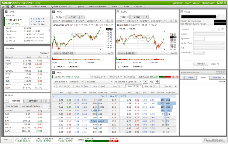Fidelity online options trading