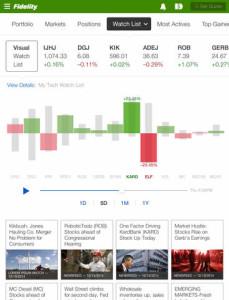 Fidelity online broker review