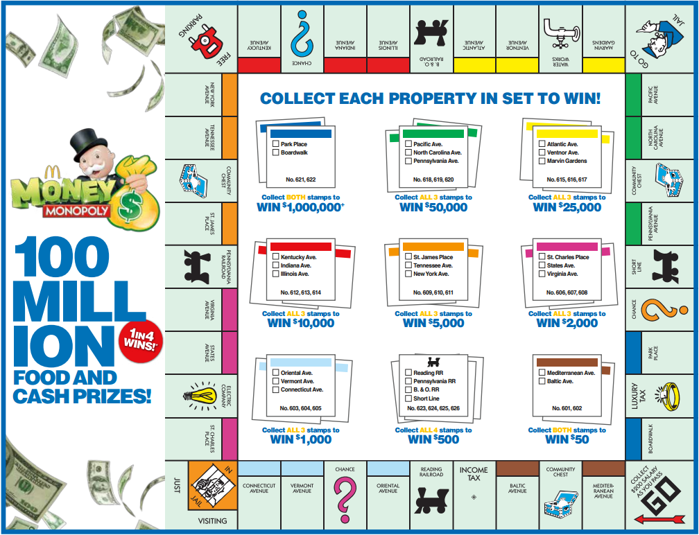 photo relating to Game Pieces Printable called Down load McDonalds Monopoly Board for 2018 - Print Monetary