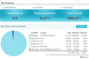 Przegląd do karmy kredytowej