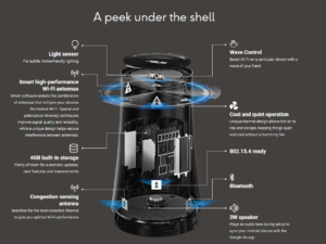 A diagram of the internal schematics of the OnHub. The 8 outward facing antennas provide excellent coverage in any direction.