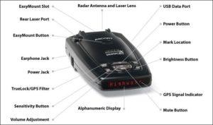Review Escort 9500i Radar Detector