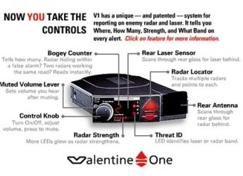the sound of the valentine one is annoying all radar detectors make a high pitched modem alike noise when they detect any kind of signal - Valentine Radar Detector Review