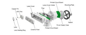 Sansi Led Security Motion Sensor Outdoor Light Review