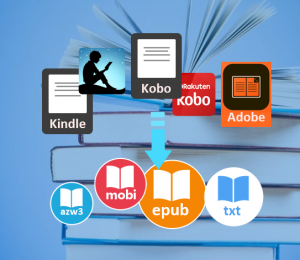 Which is the best format for ebooks? | Ask Jack ...